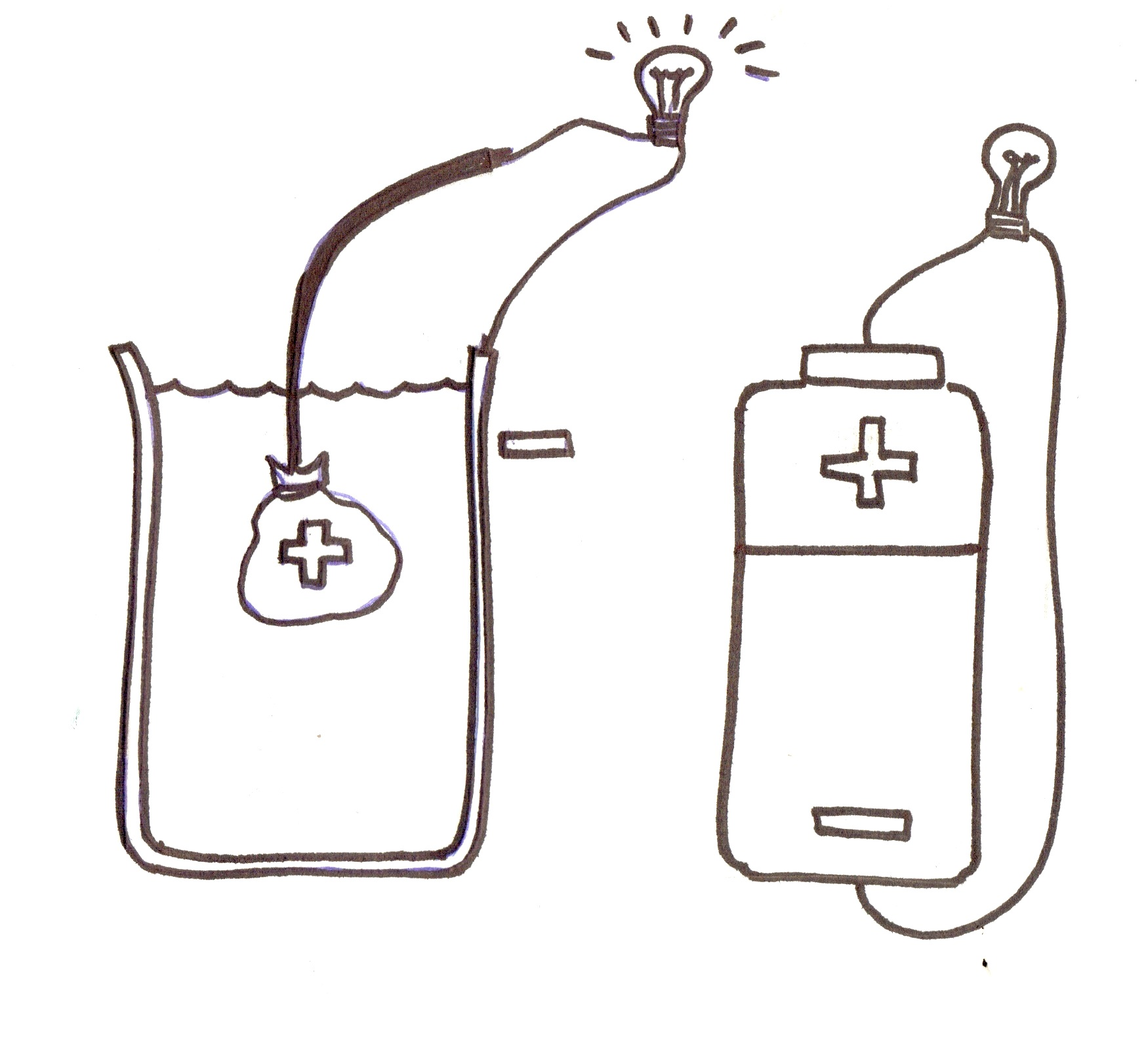 Archivelessonsbatteryteachersguide Pen Wiki Lesson 2 How To Use A Battery 3 Make Complete Circuit